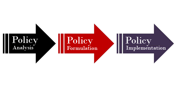 policy-Formulation-vs-Implementation